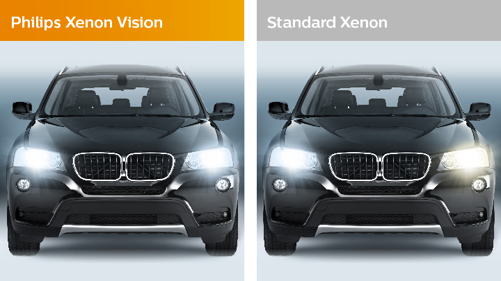 Xenon vision compared to standard vision