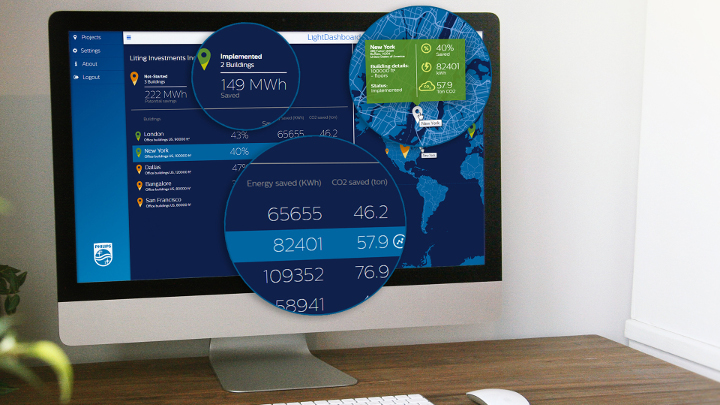 Philips Lighting's Connected Lighting (- InterAct Office) includes management software and analytics to enable data-driven decision making