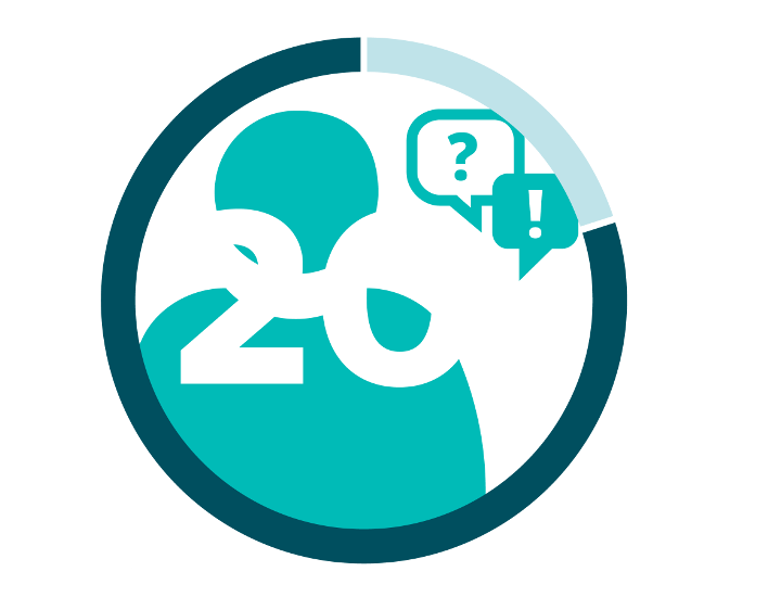 we only use 20% of our brains infographic