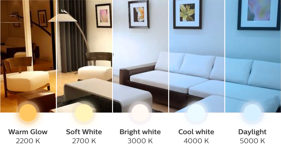 light effect of five different light temperatures in a room