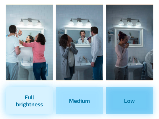 Light effects in a room of a Philips SceneSwitch LED Bulb with different brightness settings