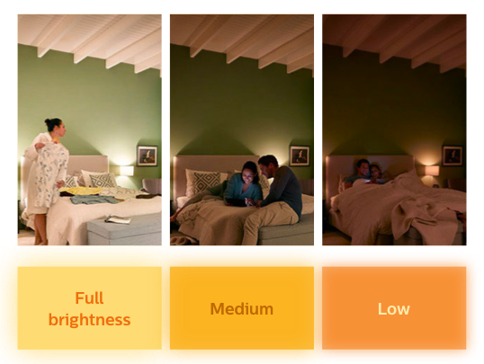Light effects in a room of a Philips SceneSwitch LED Bulb with different temperature settings